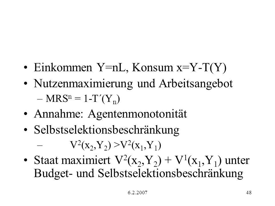 Einkommen Y=nL, Konsum x=Y-T(Y) Nutzenmaximierung und Arbeitsangebot