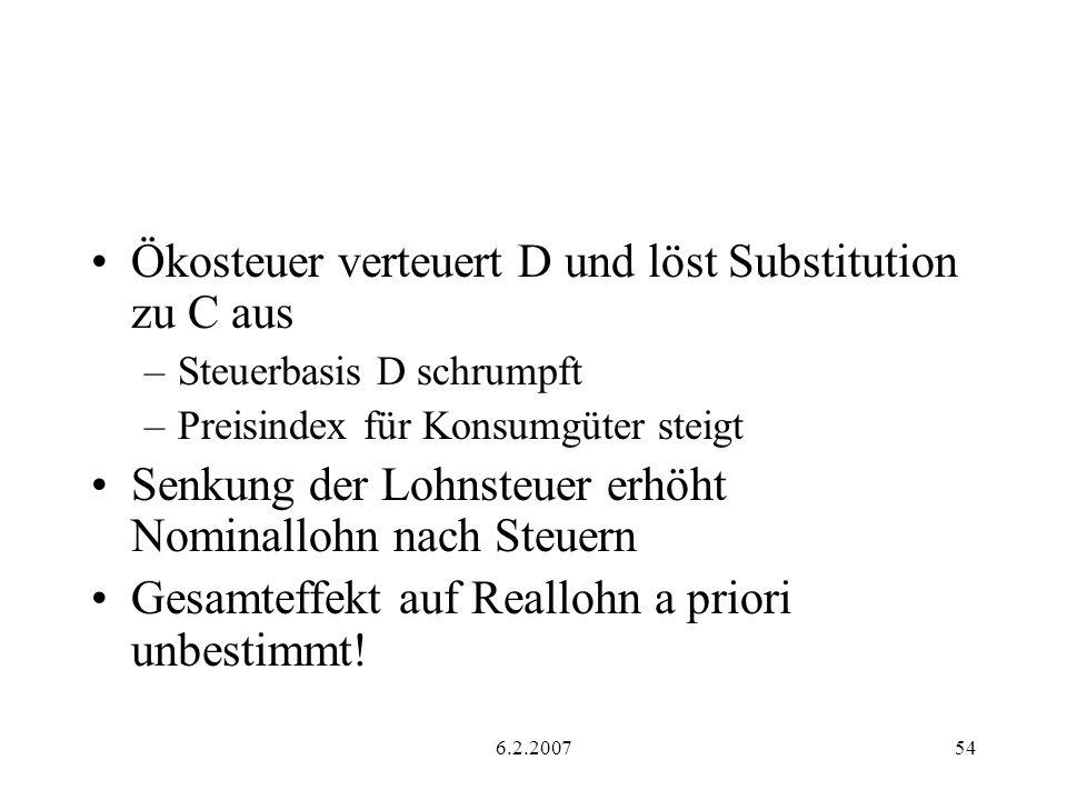Ökosteuer verteuert D und löst Substitution zu C aus