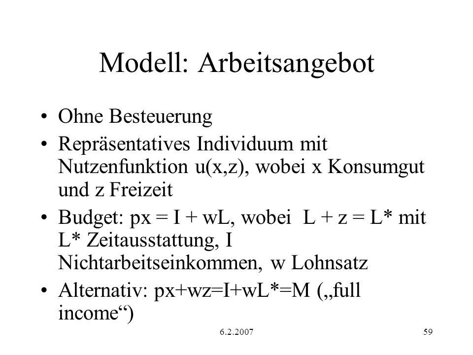 Modell: Arbeitsangebot