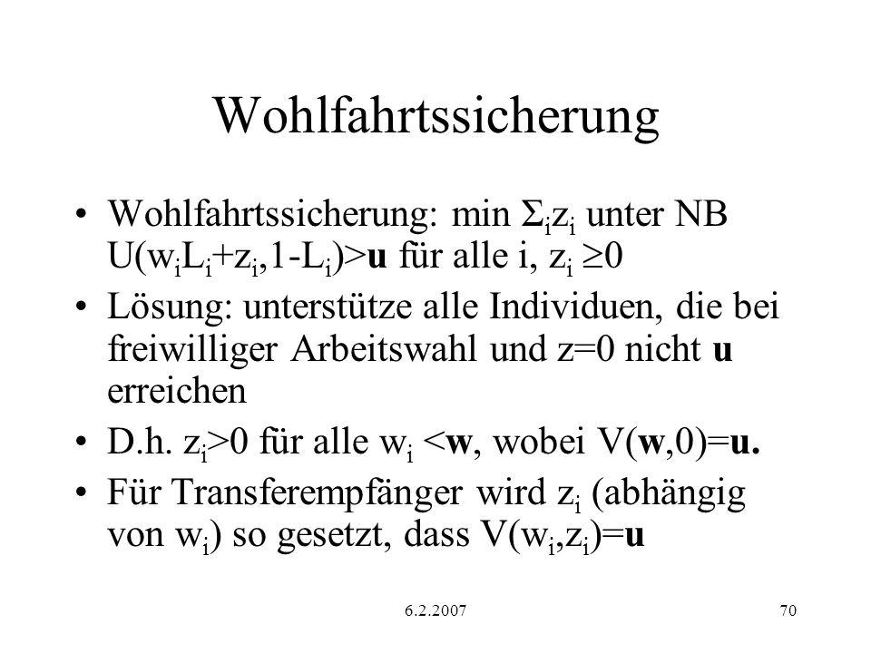 Wohlfahrtssicherung Wohlfahrtssicherung: min Σizi unter NB U(wiLi+zi,1-Li)>u für alle i, zi 0.