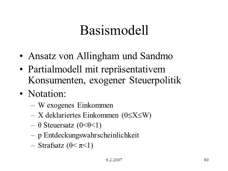 Basismodell Ansatz von Allingham und Sandmo