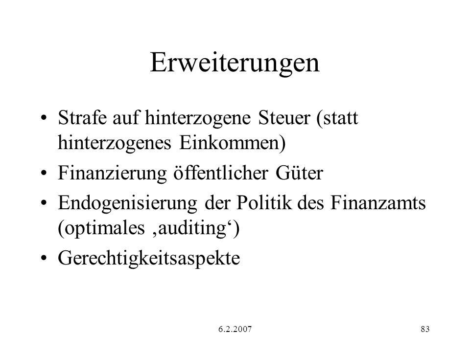 Erweiterungen Strafe auf hinterzogene Steuer (statt hinterzogenes Einkommen) Finanzierung öffentlicher Güter.