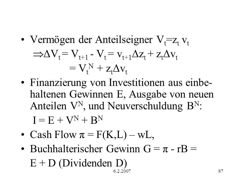 Vermögen der Anteilseigner Vt=zt vt ΔVt = Vt+1 - Vt = vt+1Δzt + ztΔvt