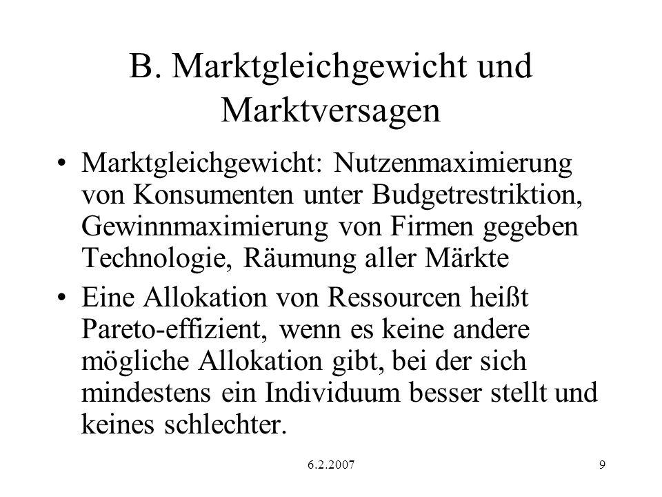 B. Marktgleichgewicht und Marktversagen