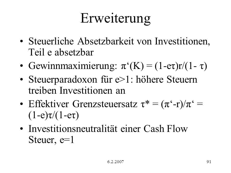 Erweiterung Steuerliche Absetzbarkeit von Investitionen, Teil e absetzbar. Gewinnmaximierung: π'(K) = (1-eτ)r/(1- τ)