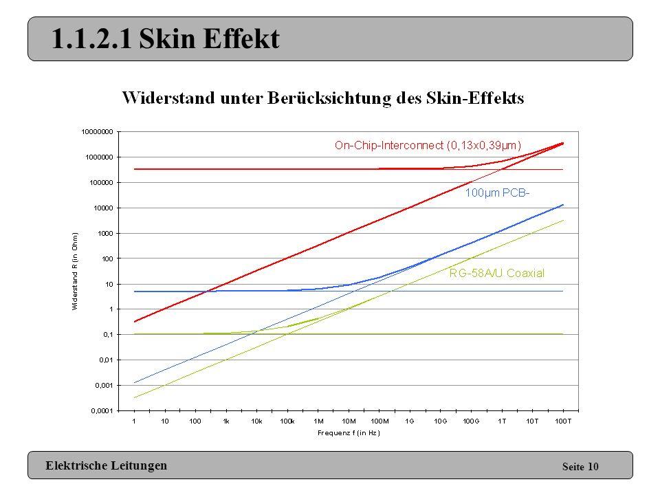 1.1.2.1 Skin Effekt Elektrische Leitungen Seite 10