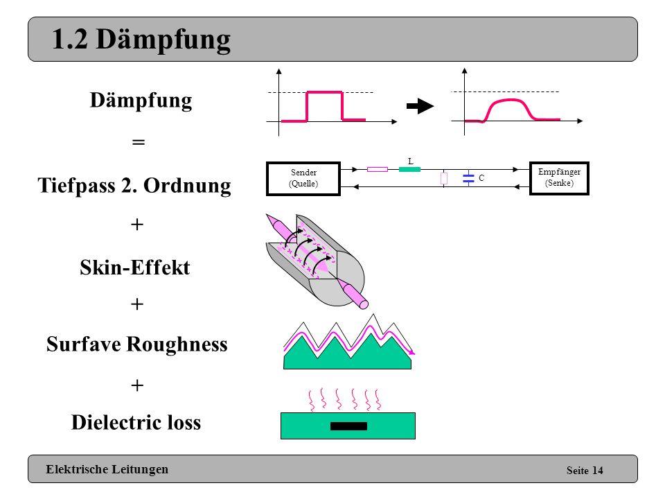 1.2 Dämpfung Dämpfung = Tiefpass 2. Ordnung + Skin-Effekt +
