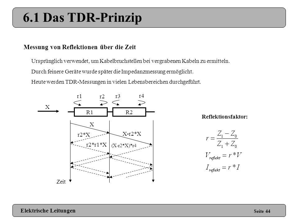 6.1 Das TDR-Prinzip Messung von Reflektionen über die Zeit