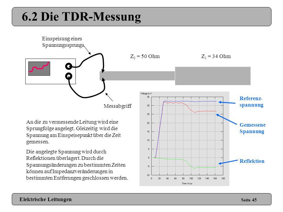6.2 Die TDR-Messung Einspeisung eines Spannungssprungs Z0 = 50 Ohm