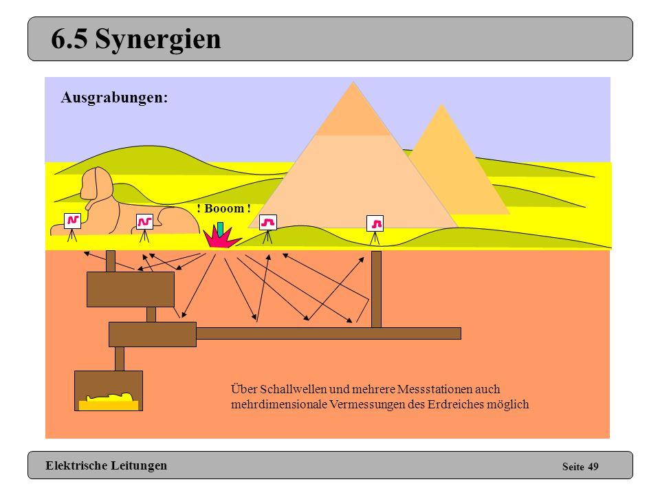 6.5 Synergien Ausgrabungen: ! Booom !