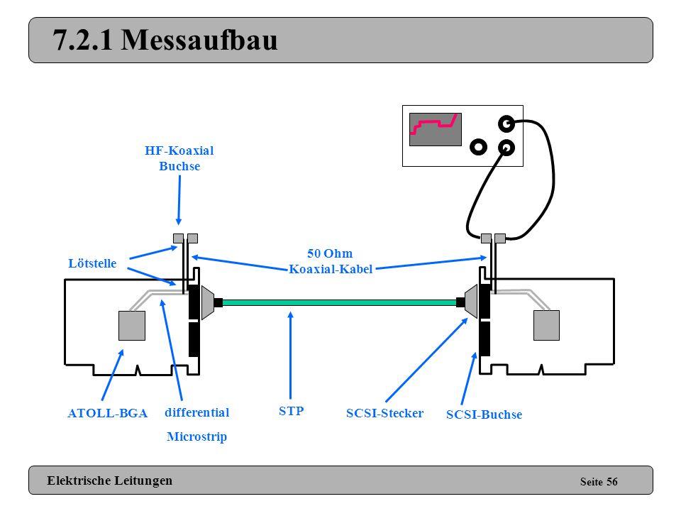 7.2.1 Messaufbau HF-Koaxial Buchse 50 Ohm Koaxial-Kabel Lötstelle