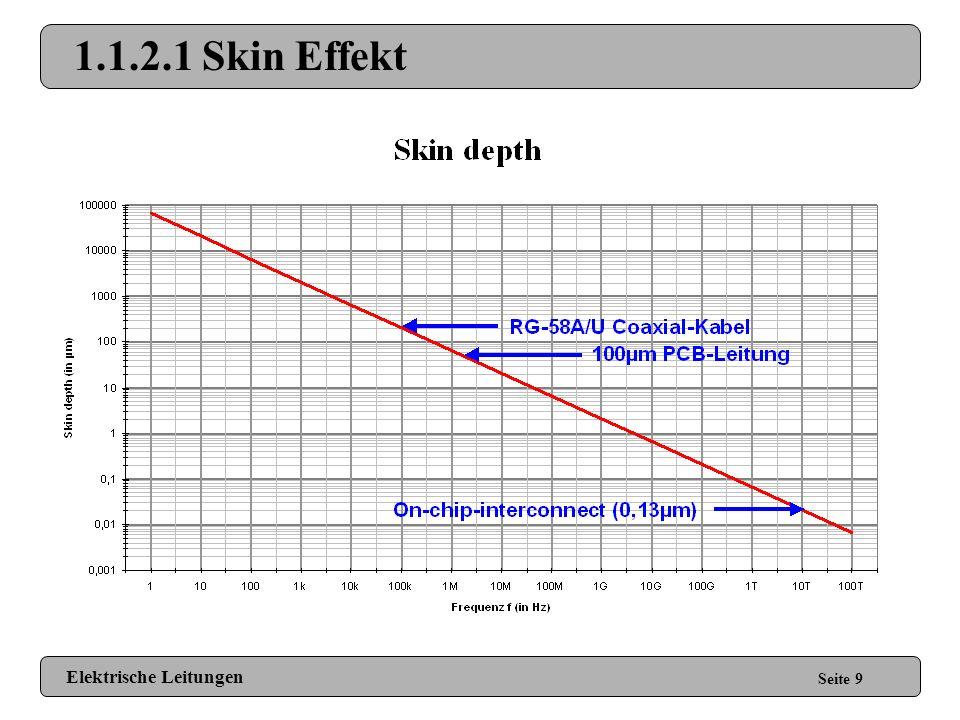 1.1.2.1 Skin Effekt Elektrische Leitungen Seite 9