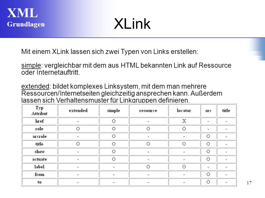 XLink Mit einem XLink lassen sich zwei Typen von Links erstellen: