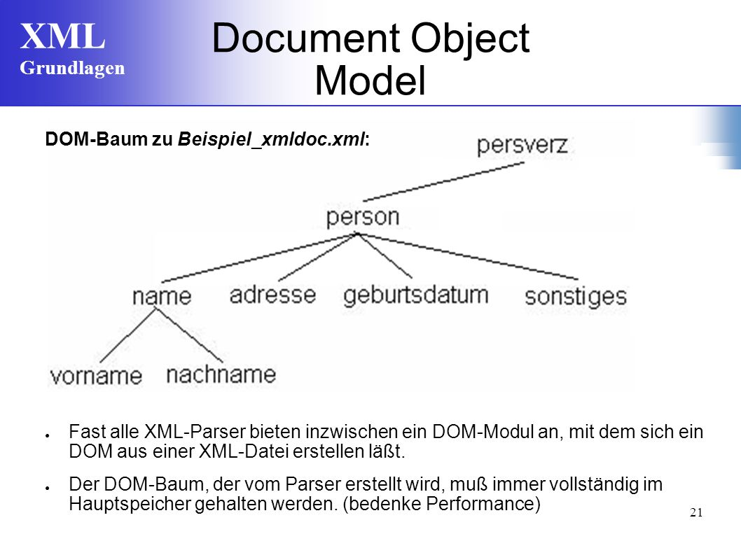 Document Object Model DOM-Baum zu Beispiel_xmldoc.xml: