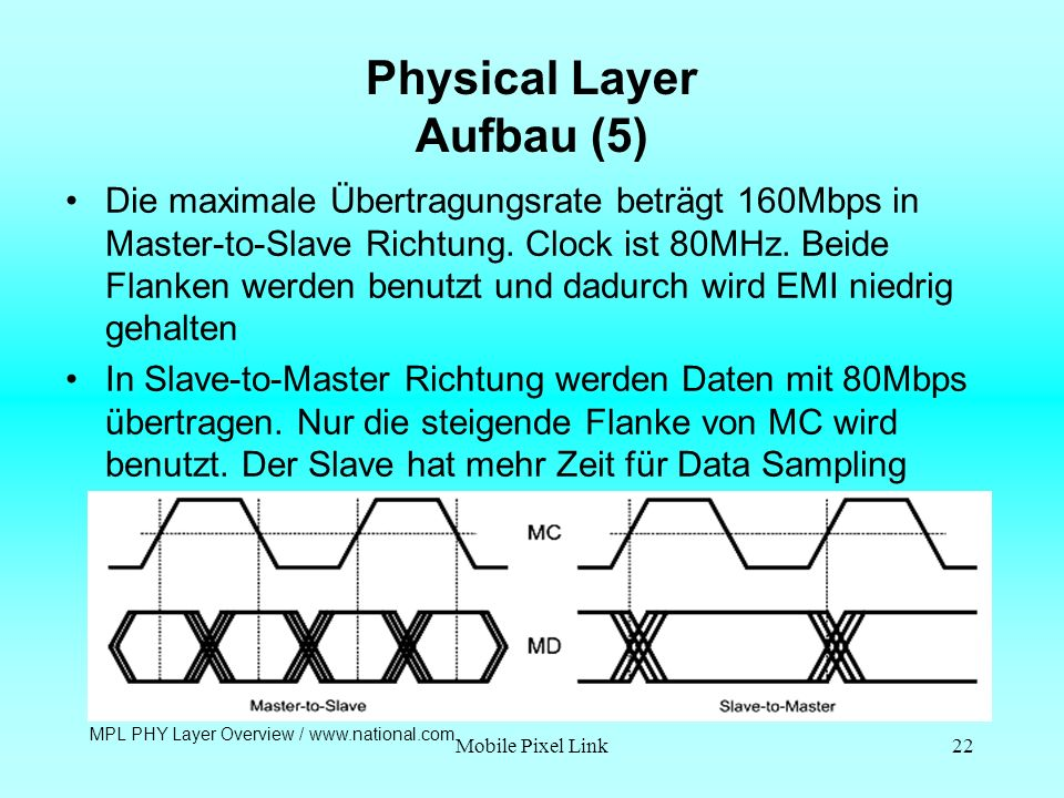 Physical Layer Aufbau (5)