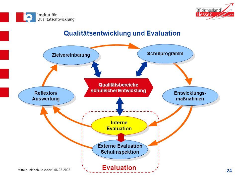 Qualitätsentwicklung und Evaluation Evaluation