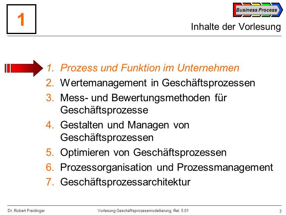 1 Prozess und Funktion im Unternehmen