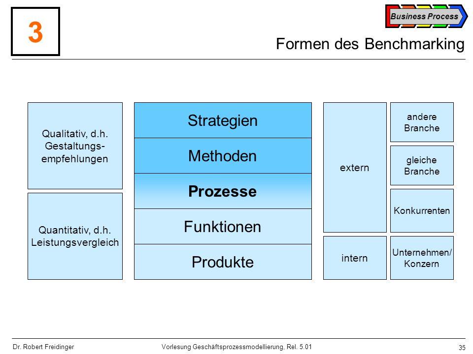 Benchmarking Analyse Vorlage Benchmarking ManagementHandbuch ...