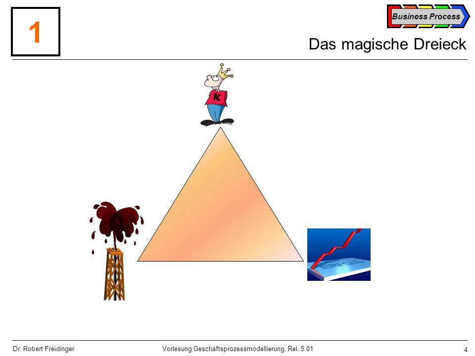 1 Das magische Dreieck Dr. Robert Freidinger