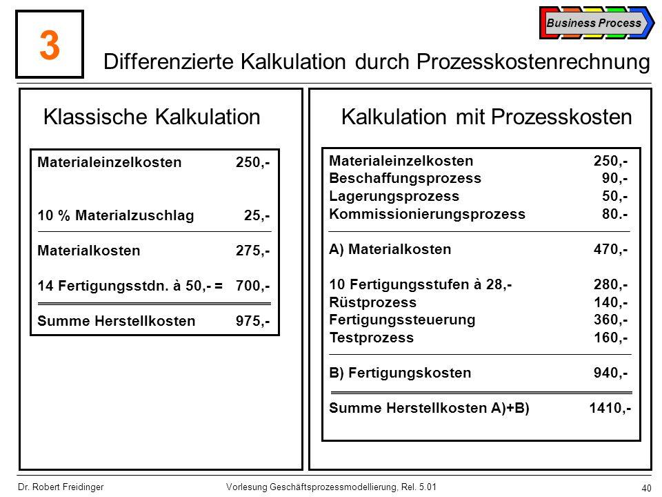 Differenzierte Kalkulation durch Prozesskostenrechnung