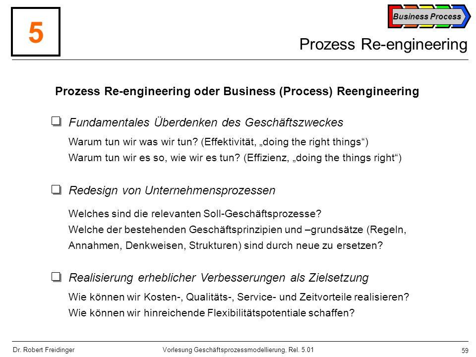 Prozess Re-engineering