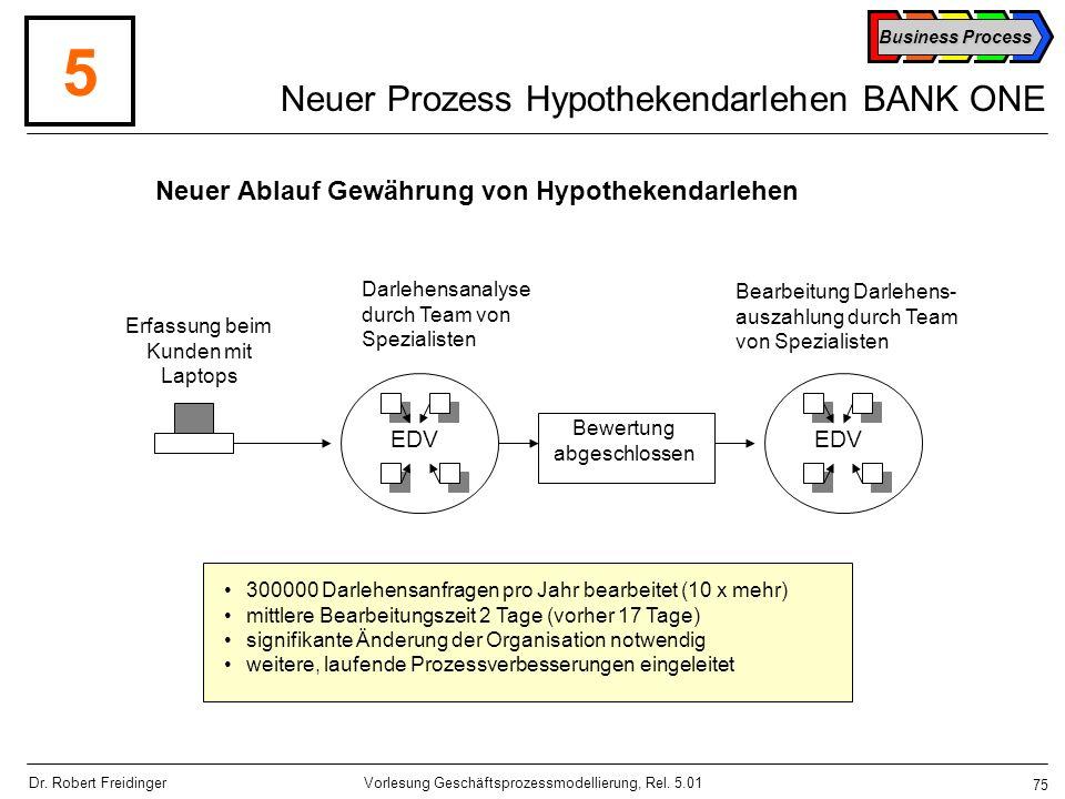 Neuer Prozess Hypothekendarlehen BANK ONE