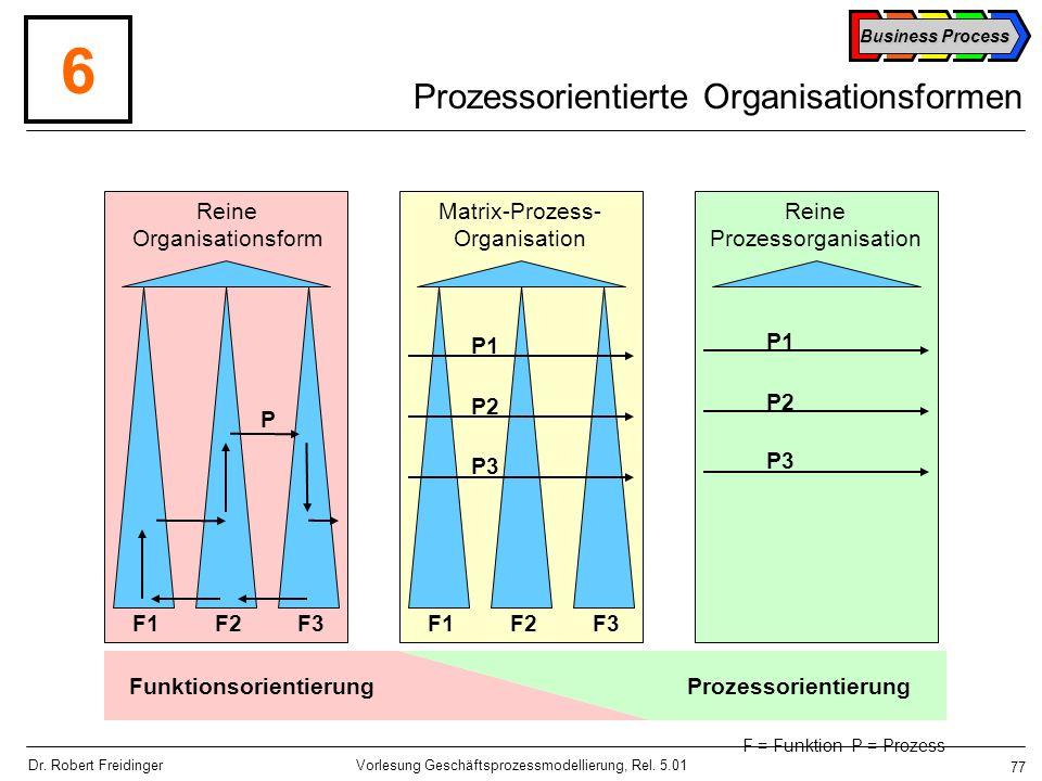 Prozessorientierte Organisationsformen