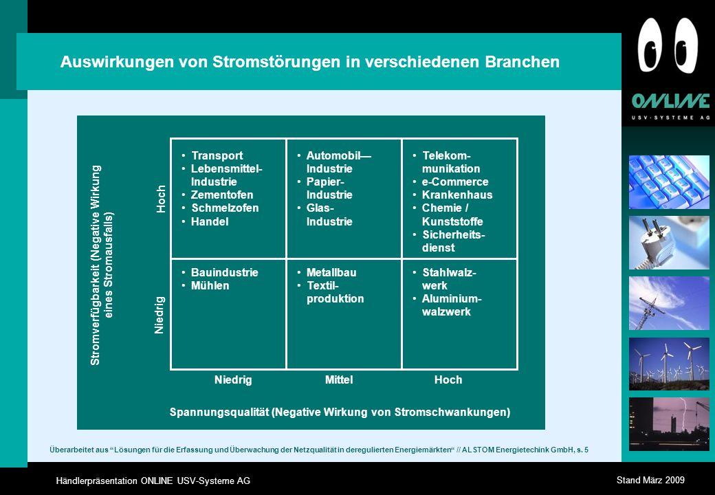 Auswirkungen von Stromstörungen in verschiedenen Branchen