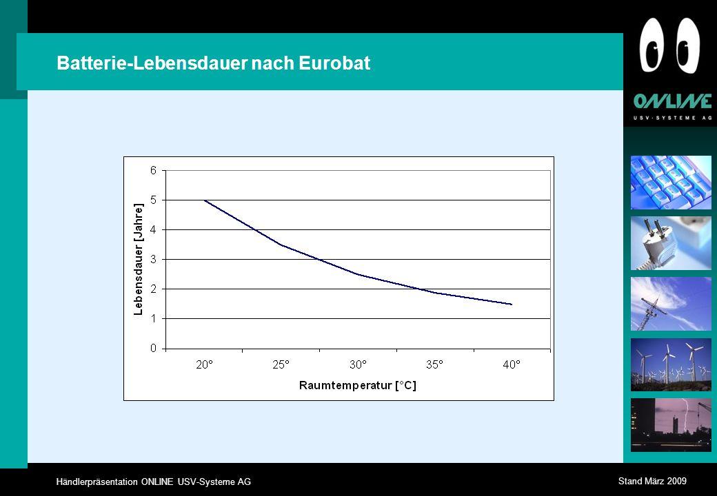 Batterie-Lebensdauer nach Eurobat