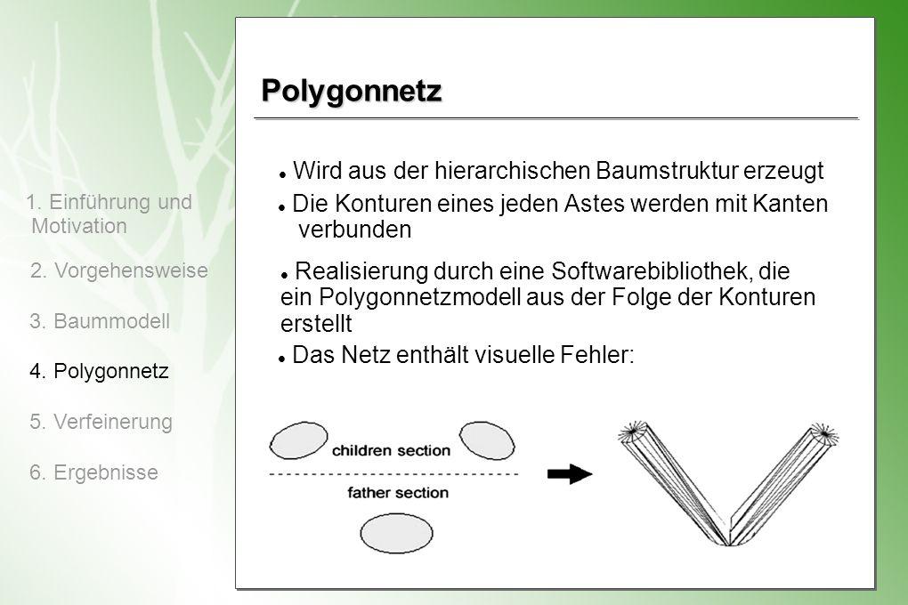Polygonnetz Wird aus der hierarchischen Baumstruktur erzeugt