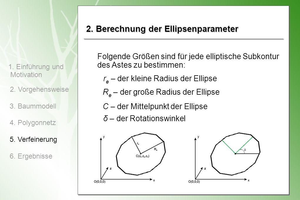 2. Berechnung der Ellipsenparameter