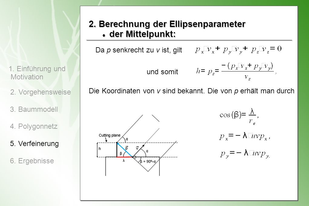 2. Berechnung der Ellipsenparameter der Mittelpunkt: