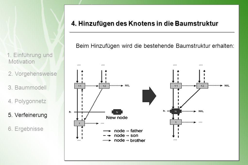 4. Hinzufügen des Knotens in die Baumstruktur