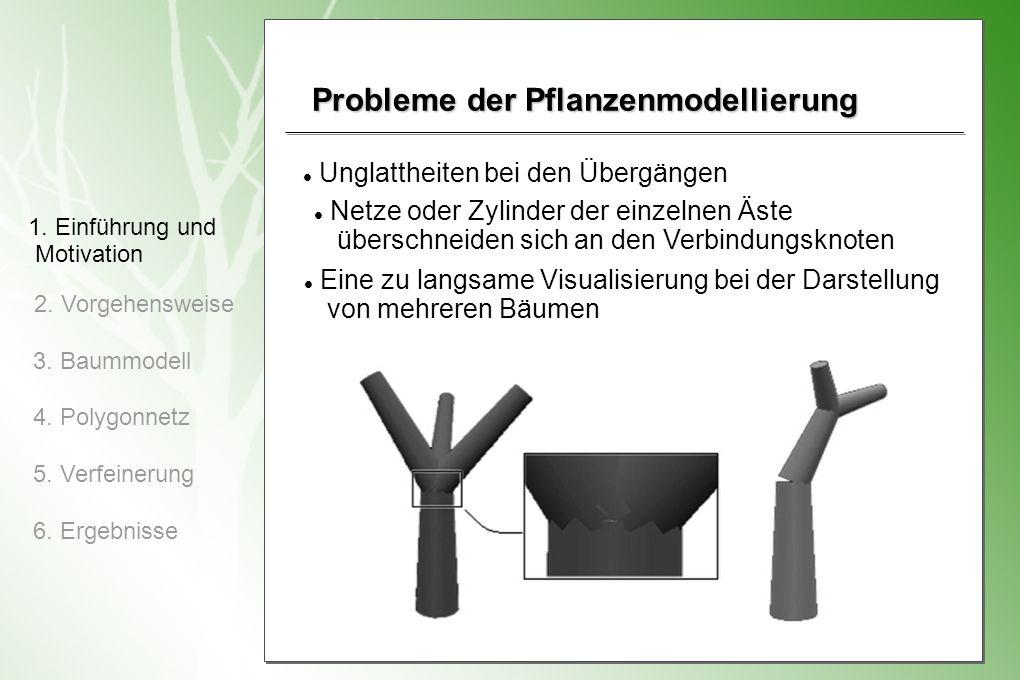 Probleme der Pflanzenmodellierung