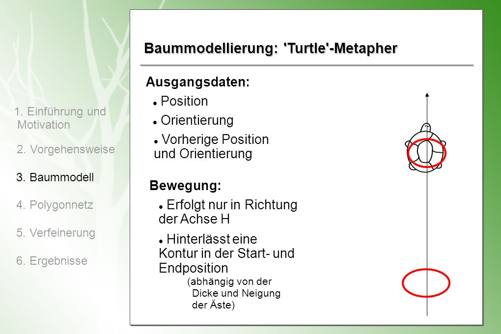 Baummodellierung: Turtle -Metapher