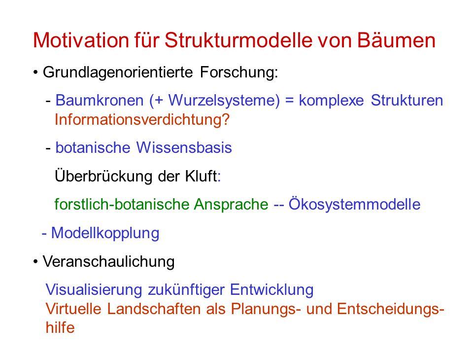 Motivation für Strukturmodelle von Bäumen