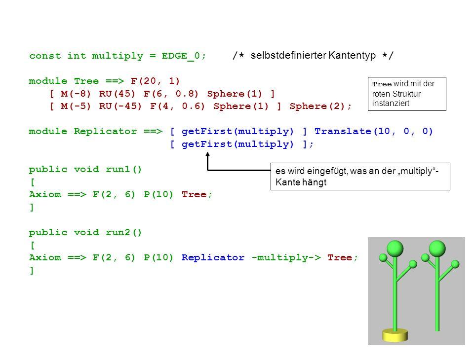 const int multiply = EDGE_0; /* selbstdefinierter Kantentyp */
