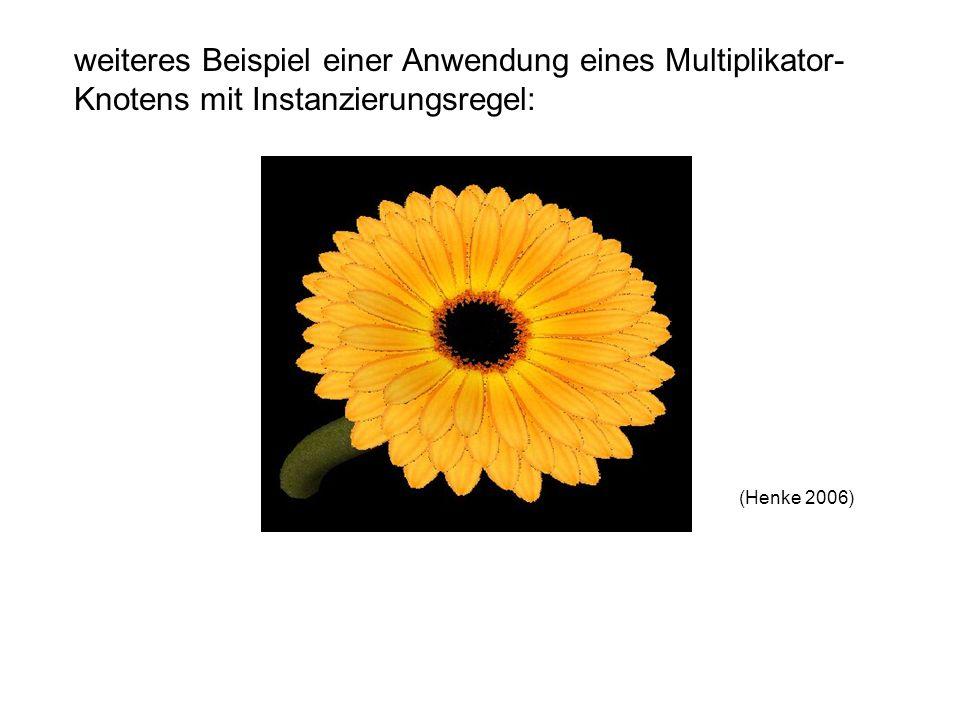 weiteres Beispiel einer Anwendung eines Multiplikator-Knotens mit Instanzierungsregel: