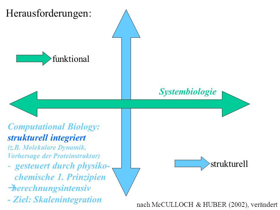Herausforderungen: funktional Systembiologie Computational Biology:
