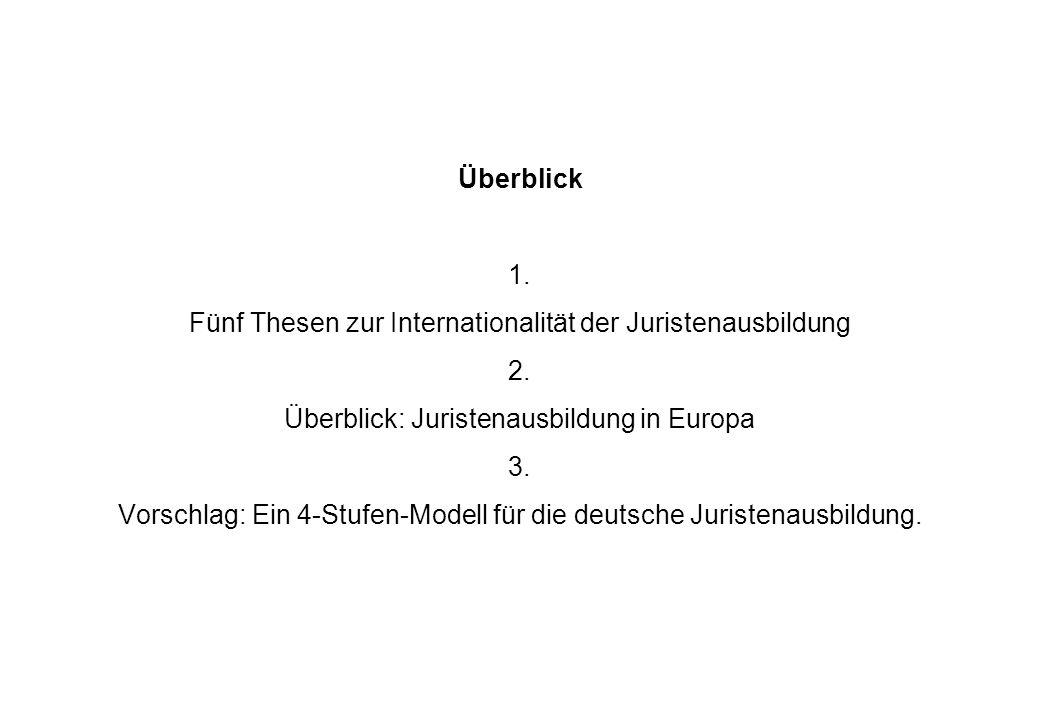 Überblick 1. Fünf Thesen zur Internationalität der Juristenausbildung 2.
