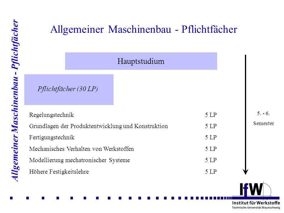 Allgemeiner Maschinenbau - Pflichtfächer
