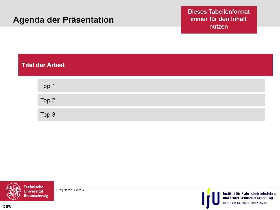 Agenda der Präsentation