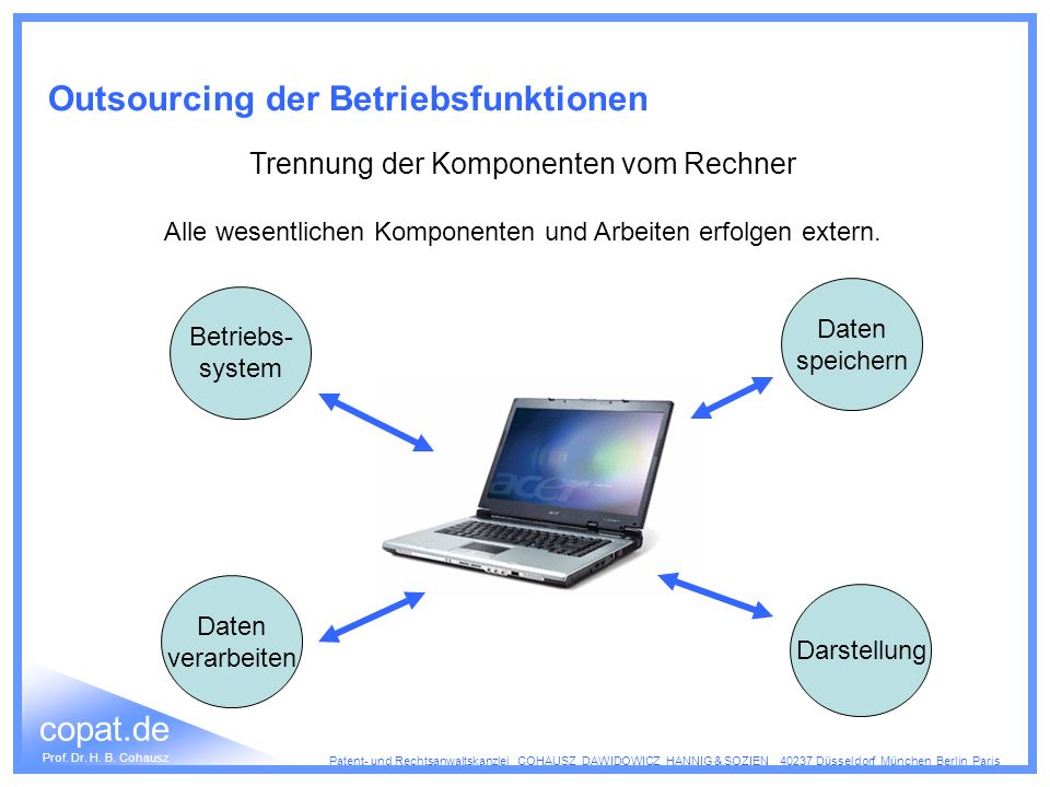 Outsourcing der Betriebsfunktionen