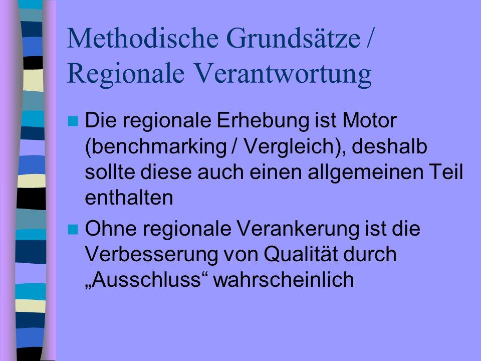 Methodische Grundsätze / Regionale Verantwortung