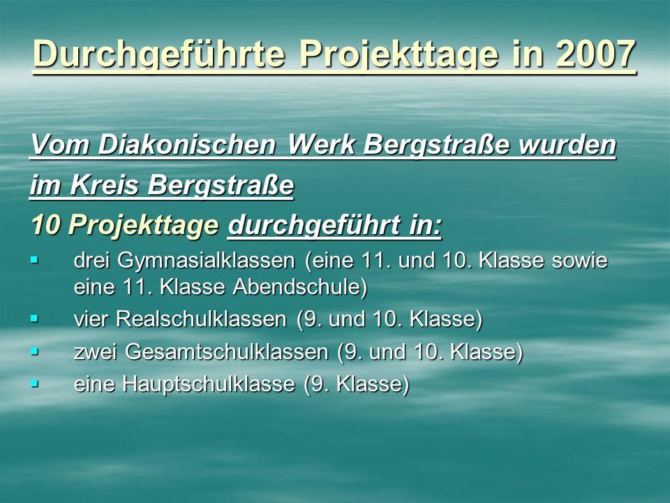 Durchgeführte Projekttage in 2007