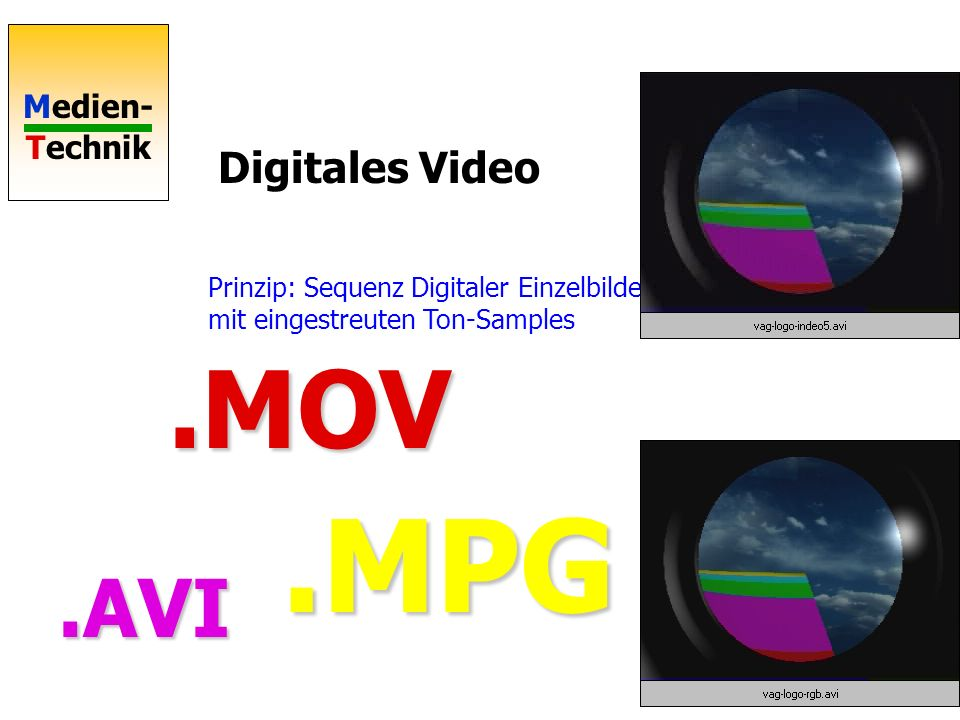 .MPG .MOV .AVI Digitales Video