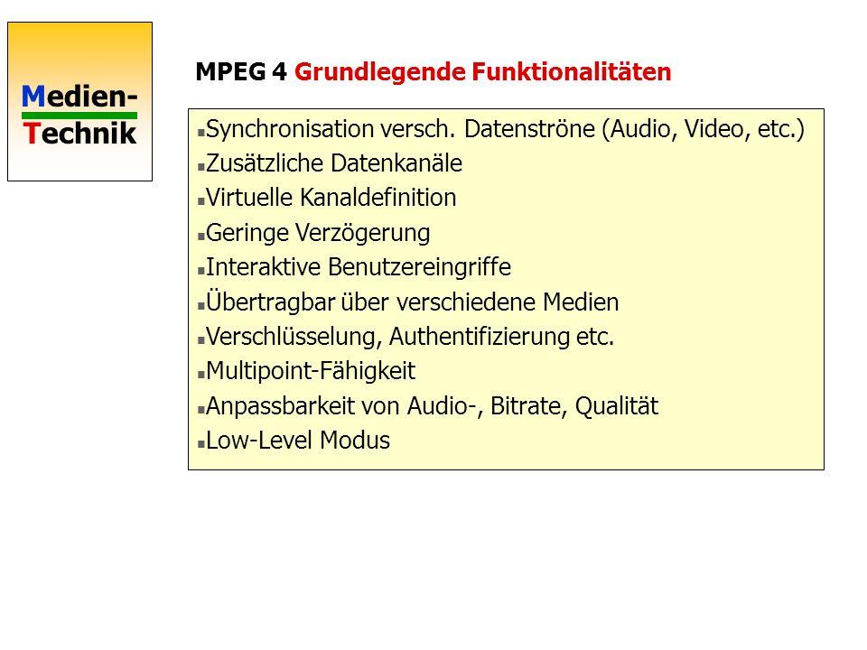 MPEG 4 Grundlegende Funktionalitäten
