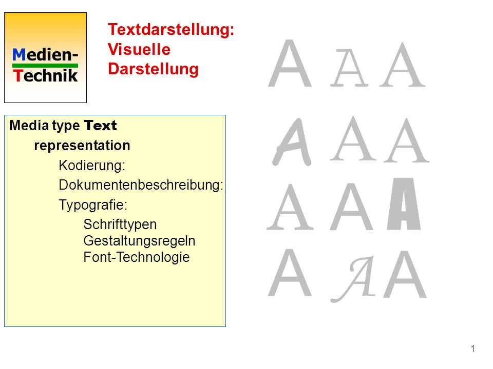 A A A A A A A A A A A A Textdarstellung: Visuelle Darstellung