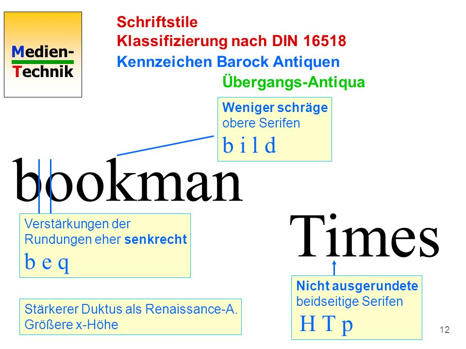 bookman Times Schriftstile Klassifizierung nach DIN 16518