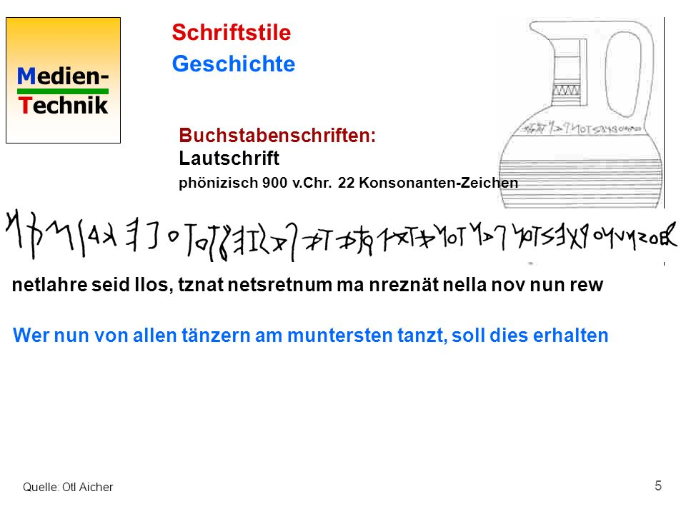 Schriftstile Geschichte Buchstabenschriften: Lautschrift